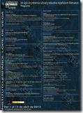 XXIV Jornadas Culturales del Lope - Abril 2013 Programa